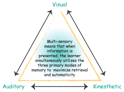 triangle-11